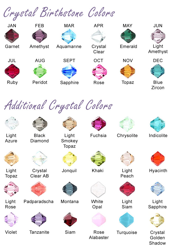 Birthstone Chart Template Deborah R Best Birthstones And Meanings