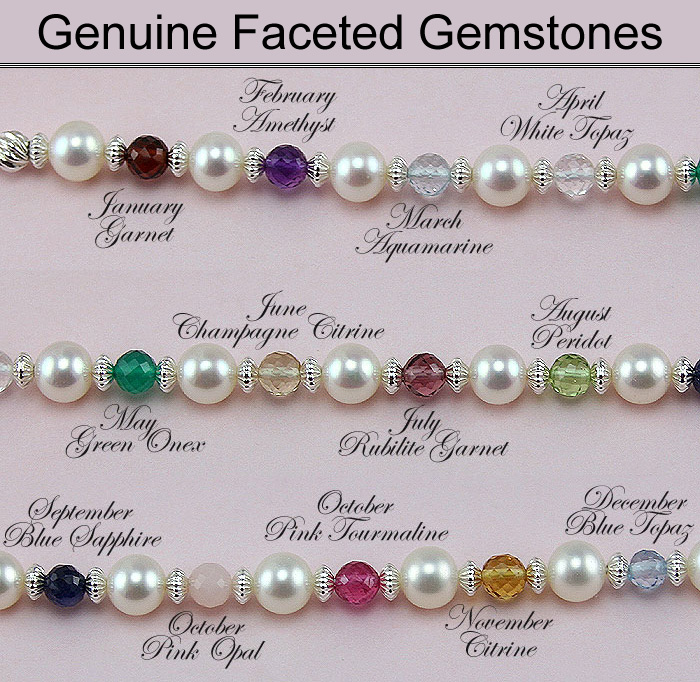 Gemstone Birthstone Chart